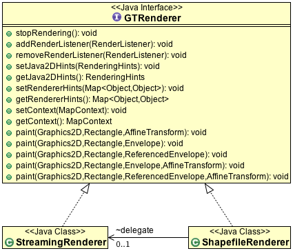 GTRenderer to draw maps — GeoTools 22-SNAPSHOT User Guide